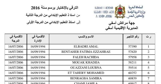 أسفي: لائحة المترشحين المعنيين بالترقية بالاختيار برسم سنة 2016