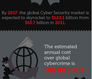 """the cost of fighting cyber crime security"""