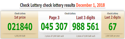 Thai Lottery Live Result For 01-12-2018