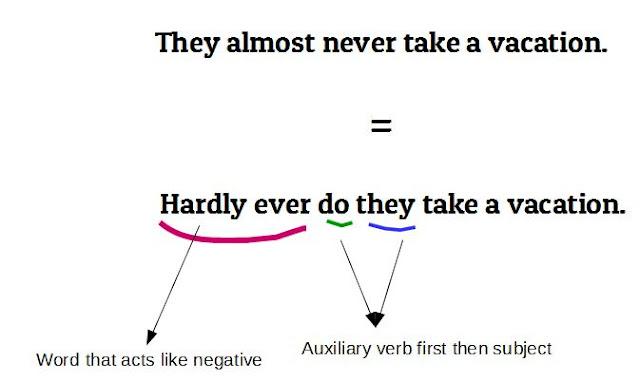 letak subject dan verb dibalik dalam bahasa inggris