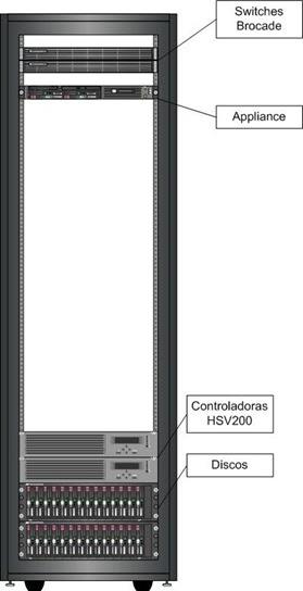 Retales de Sistemas y TI: Introducción a las cabinas HP