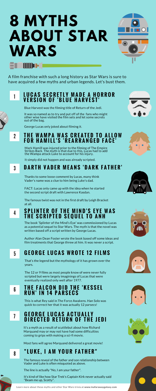Star Wars movie myths busted