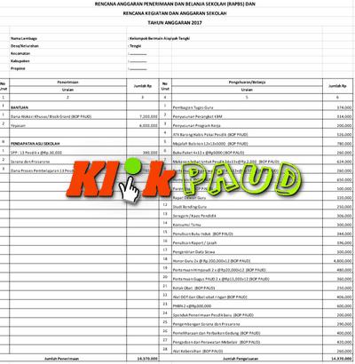 Contoh RKAS Untuk Jenjang PAUD Format Excel