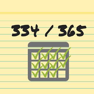 365 dagen bloggen: De elfde maand