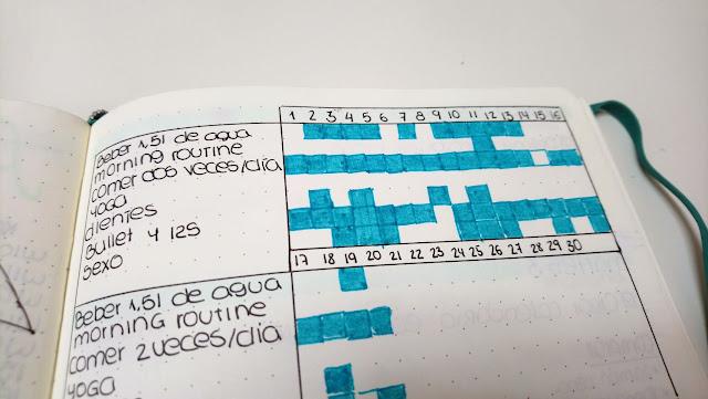 crear-habitos-exitosos-habit-tracker