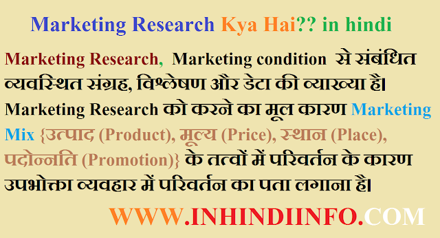 Marketing Research Kise kahte hain? In Hindi