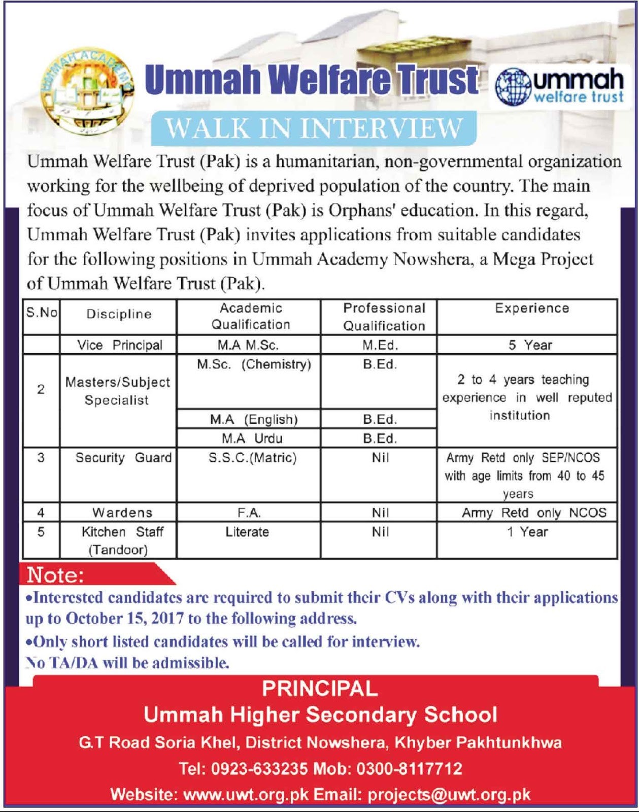 Jobs In Ummah Welfare Trust Lahore October 2017