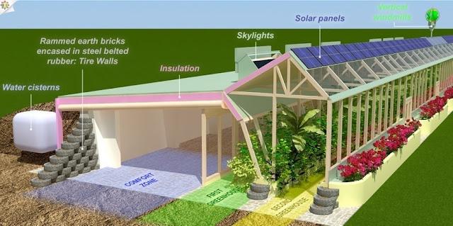 บ้านประหยัดพลังงานใช้แสงธรรมชาติ