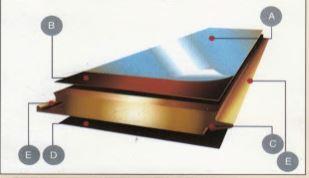 Jenis-jenis lantai kayu dibedakan dari bahan dan Proses pembuatannya