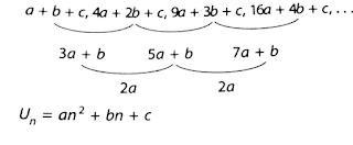 Kumpulan Materi UN Matematika SMP - Barisan dan Deret