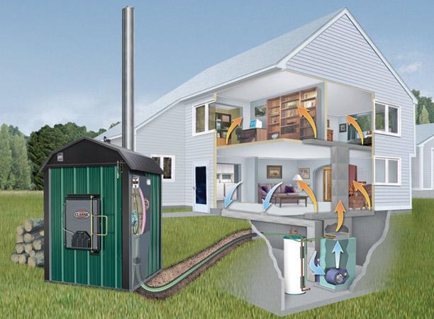 Calefaccion Biomasa Calderas De Gas