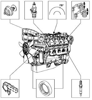 MOTORES DEUTZ : MANUALES DE REPARACIONES MOTORES DEUTZ