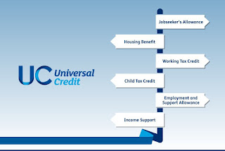 universal credit,what is universal credit,universal credit explained,what do i need to claim universal credit,claim universal credit,universal credit uk,how to claim universal credit,scrap universal credit,how to get universal credit,universal credit help,universal credit crisis,universal credit online,universal credit account,universal credit rollout,universal credit support,universal credit poverty