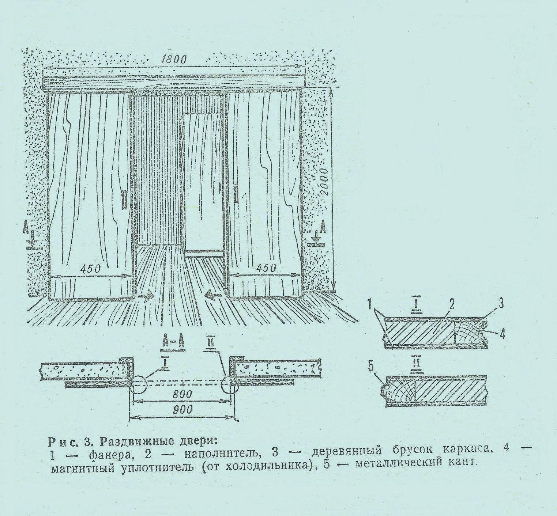 По этой схеме можно изготовить раздвижные двери в собственной квартире