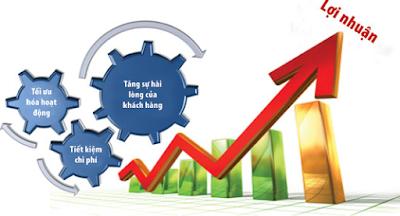 xây dựng mục tiêu kinh doanh online