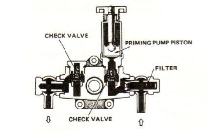 Komponen-komponen Feed Pump