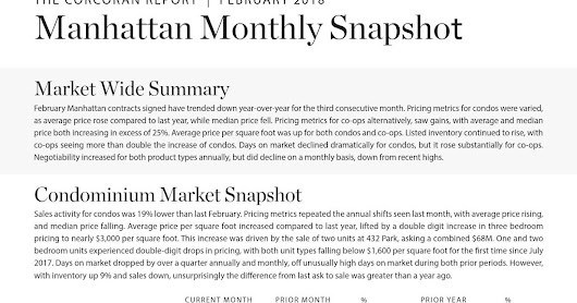 Manhattan Monthly Market Report | February 2018