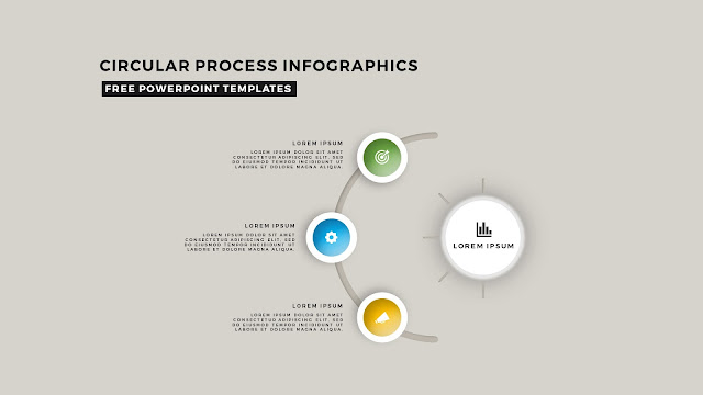 Circular Process Diagram Infographic Free PowerPoint Template Slide 7