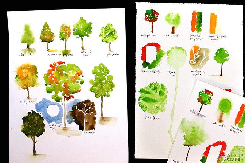 aliciasivert alicia sivert sivertsson övning övningar tekniker akvarell akvarellmåleri måla skapa skapande bild och form olika sätt träd