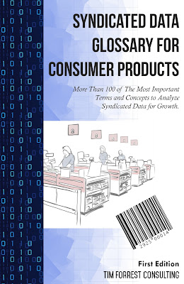 Syndicated Data Glossary for  Consumer Products