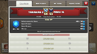 Clan TARAKAN 2 vs PAKU 16, TARAKAN 2 Win