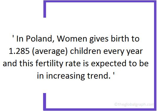 Poland  Population Fact