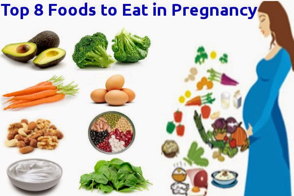 What Food To Eat During Pregnancy First Trimester