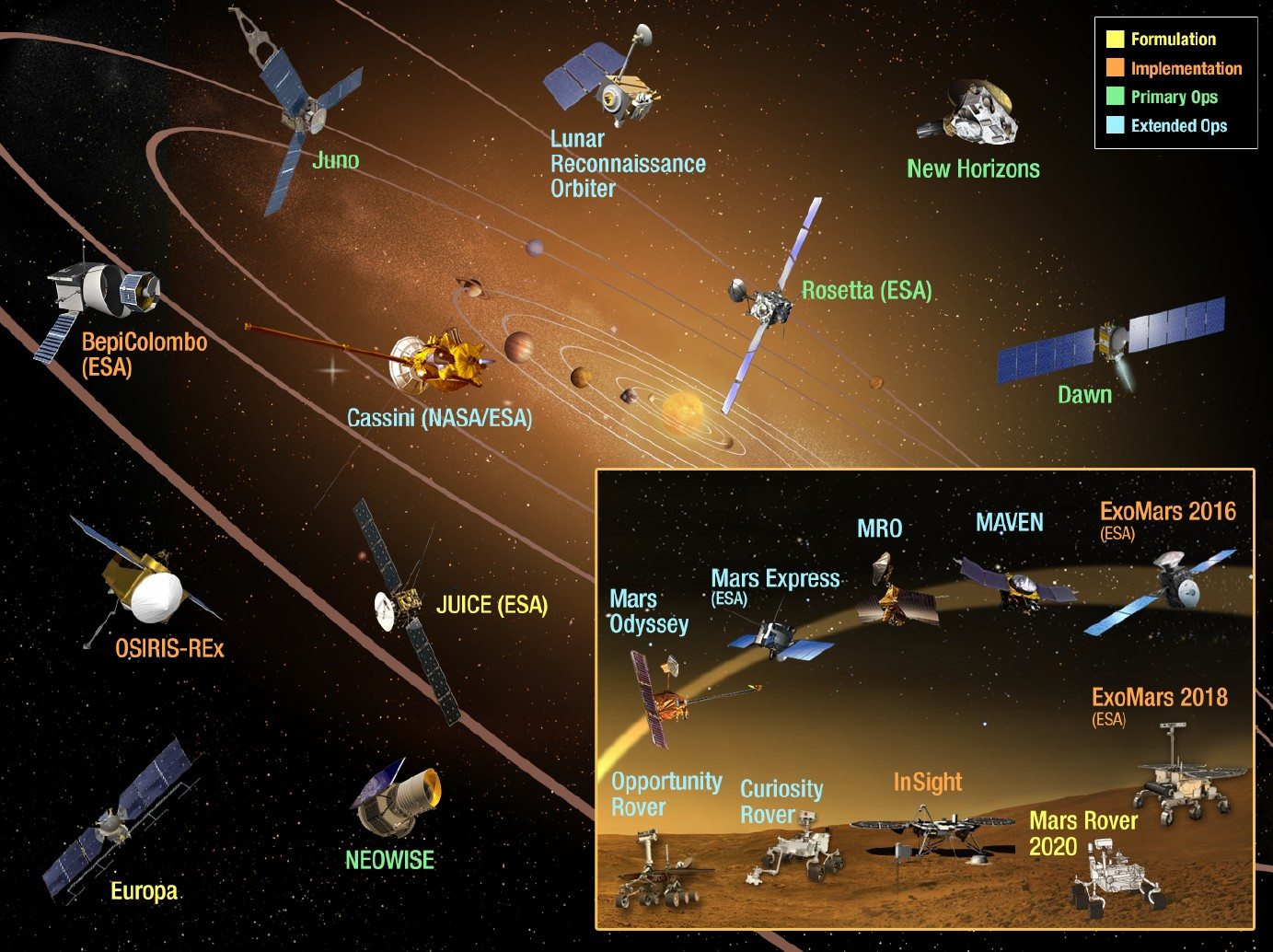 current space missions 2017 - photo #3