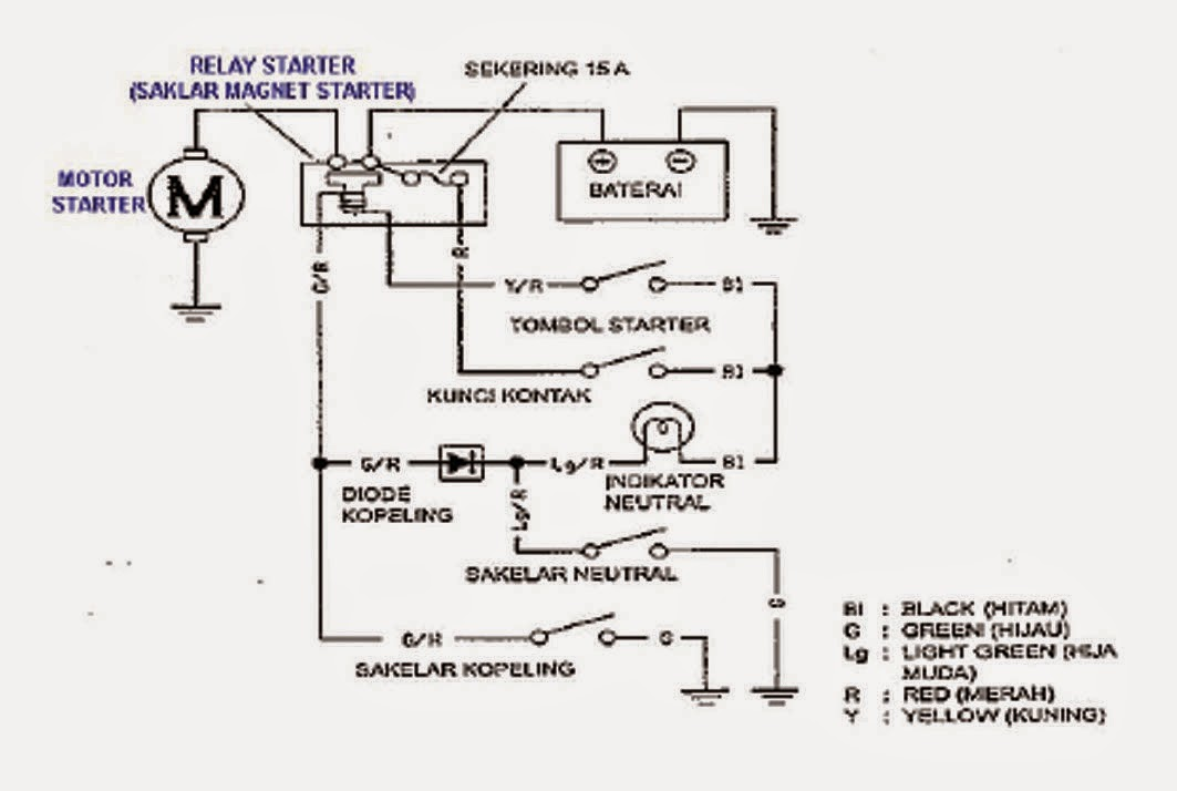 Wiring Diagram Starter Motor from 2.bp.blogspot.com