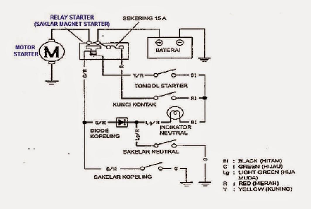 Wiring Starter Motor Diagram from 2.bp.blogspot.com