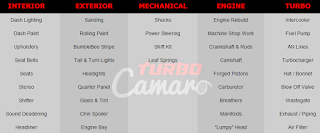 turbo camaro build sheet