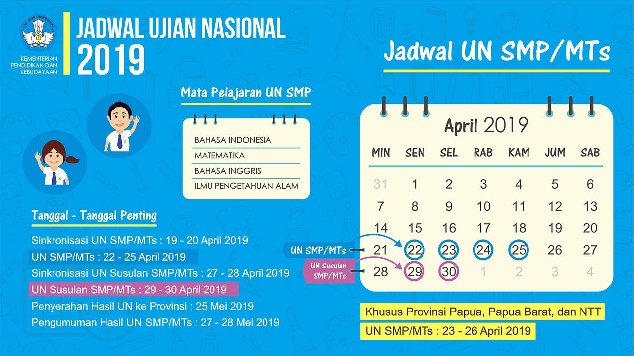 UN_SMP_MTs
