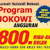 Rumah Subsidi Tambun Bekasi 2017 Termurah Program Jokowi DP 1%