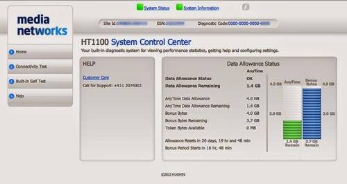 Imagem da tela de controle da franquia : o gráfico mostra, em barras, quanto ainda tem de  franquia disponível.