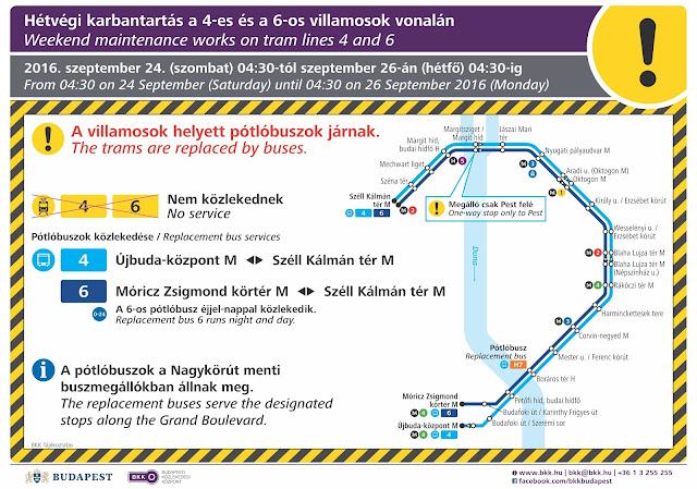 A 4-es villamos helyett 2016. szeptember 24-én (szombaton) és 25-én (vasárnap), a 6-os villamos helyett pedig 2016. szeptember 24-én (szombaton) 4:30 és szeptember 26-án (hétfőn) 4:00 között a Széll Kálmán tér M és a dél-budai végállomások között pótlóbuszok szállítják az utasokat. Ebben az időszakban az Erzsébet körút és Dob utca kereszteződésben, a József körúton, a Ferenc körúton, a Goldmann György téren, valamint a Karinthy Frigyes út és Budafoki út kereszteződésben az elhasználódott pályaszerkezetek javítását, a Margit hídon pedig a dilatációs készülékek garanciális cseréjét végzik.