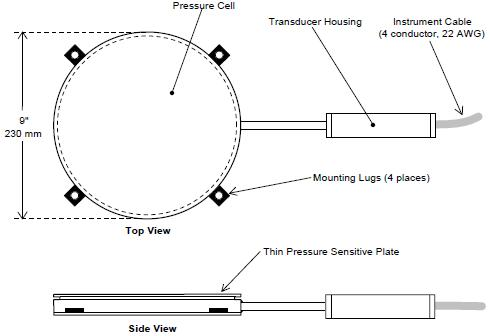 Jack-Out Pressure Cell