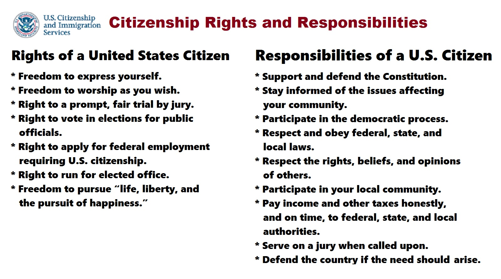 citizens rights and responsibilities What are my responsibilities prepared by: christina andersen  what are my responsibilities prepared by: christina  2 in unit: citizen rights and responsibilities.