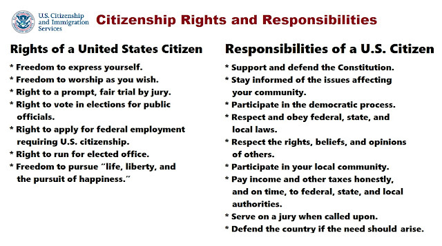 citizenship a right and a responsibility