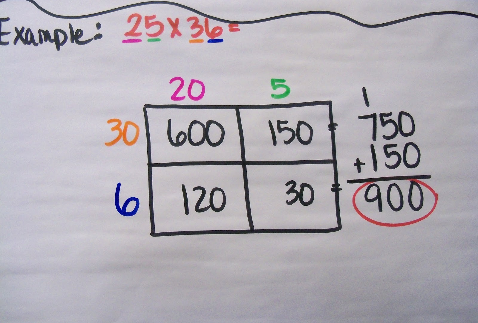 The 4th Grade May Niacs Multiplication Area Model