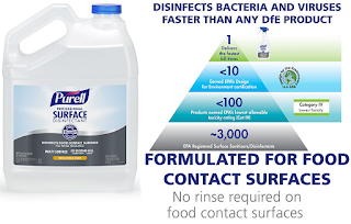 4 Bottles of 1 Gallon PURELL Professional Surface