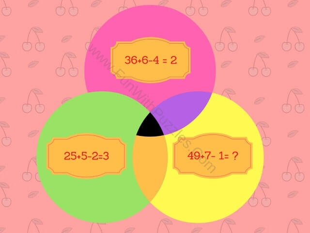 Mathematics Equations Circle Picture Puzzle-2