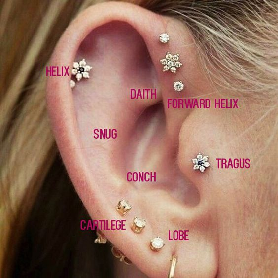 Awesome Ear Piercings Idea For Women