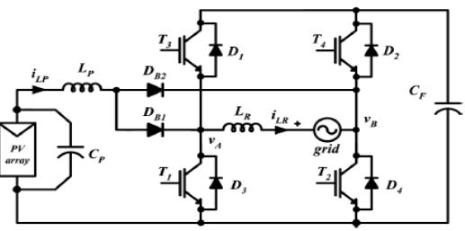 ASOKA TECHNOLOGIES : Single-Stage DC-AC Converter for