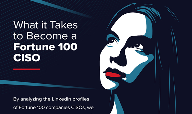 The Top Skills of Fortune 100 CISOs