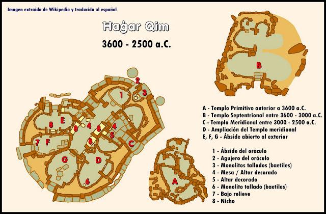 Mapa de Hagar Qim