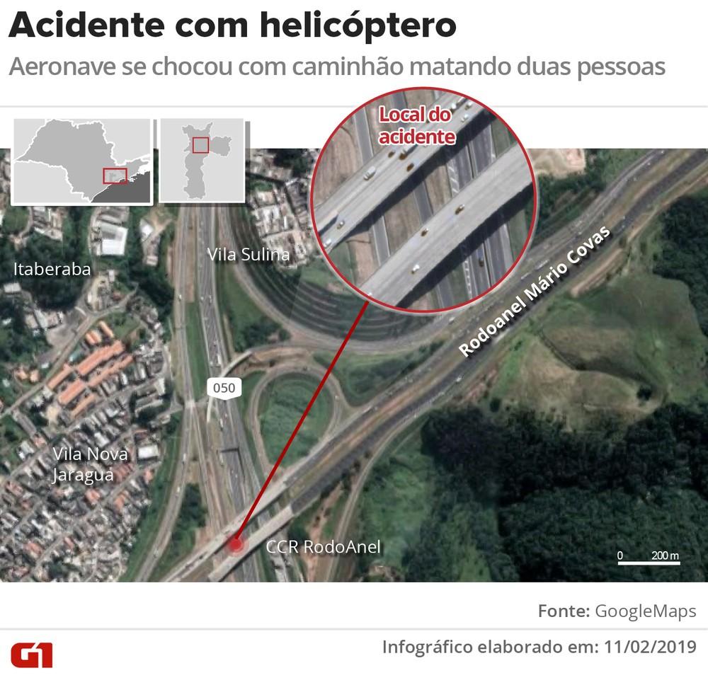 Jornalista Ricardo Boechat morre após queda de helicóptero em São Paulo