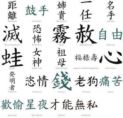Kate Middleton Blog How To Get The Perfect Kanji Tattoo You Truly