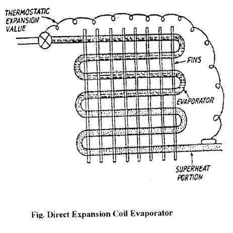 Evaporator  Types Of Evaporators ~ Absorption Chiller