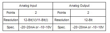 Cấu hình, độ phân giải tín hiệu analog của PLC Delta DVP10SX11T / DVP10SX11R