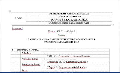 Contoh SK Panitia Dan Jadwal UAS / PAS Semester Ganjil, https://riviewfile.blogspot.com